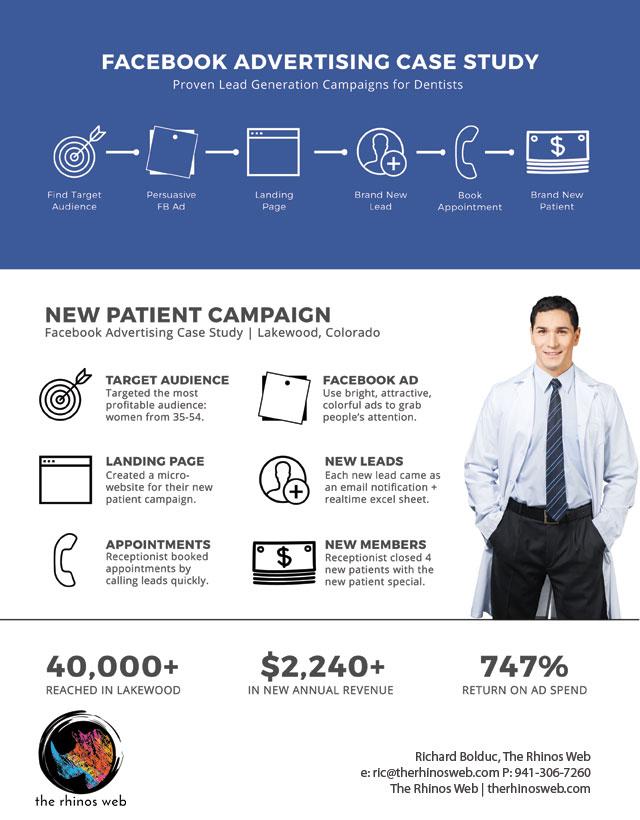 dentist facebook ad campaigns