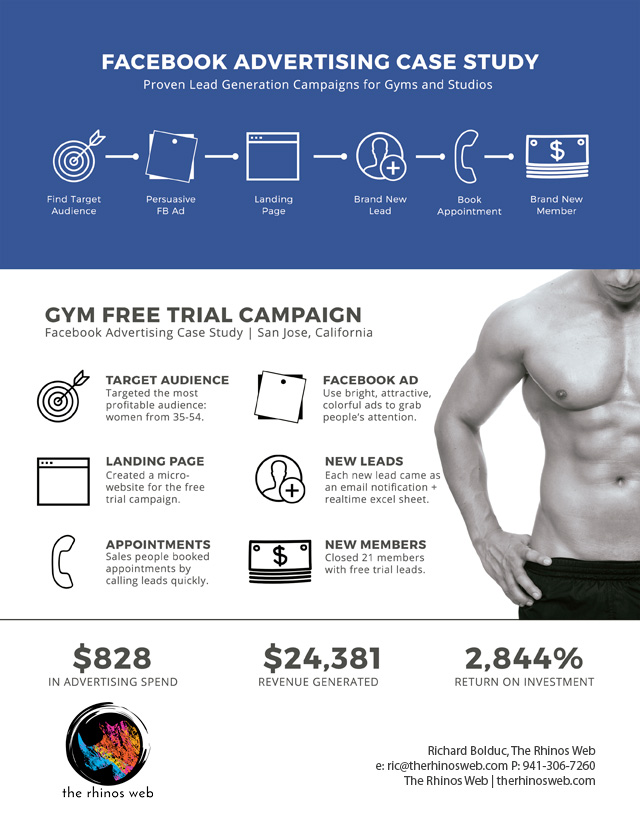gym trial facebook ad campaigns